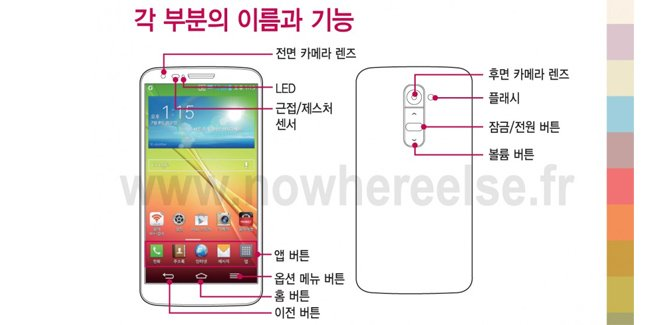 Leaked LG G2 manual reveals nano SIM slot, microSD slot and a 2,610mAh removable battery